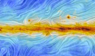 Magnetic field in the galactic plane