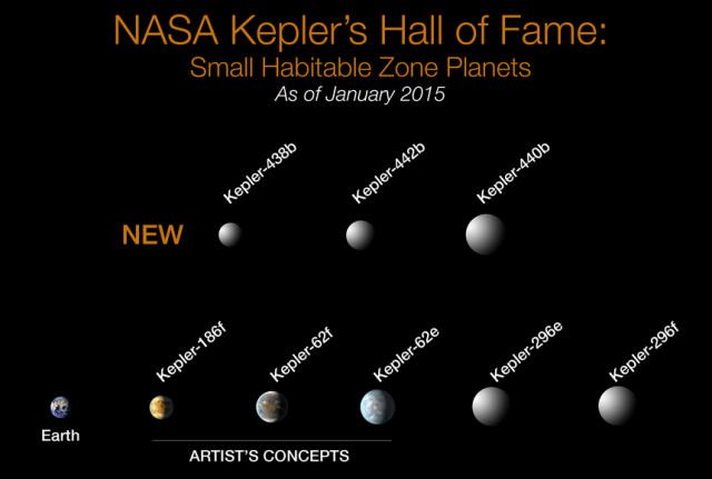 NASA Kepler's Hall of fame